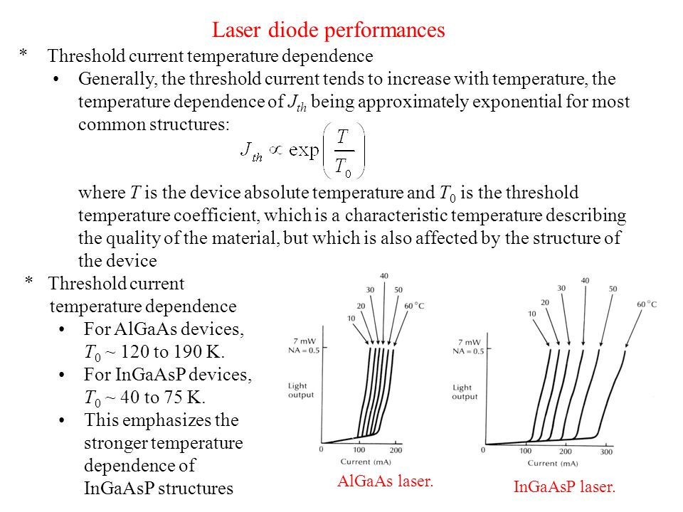 Laser diode performances
