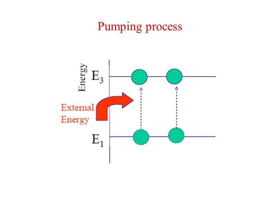 Pumping process