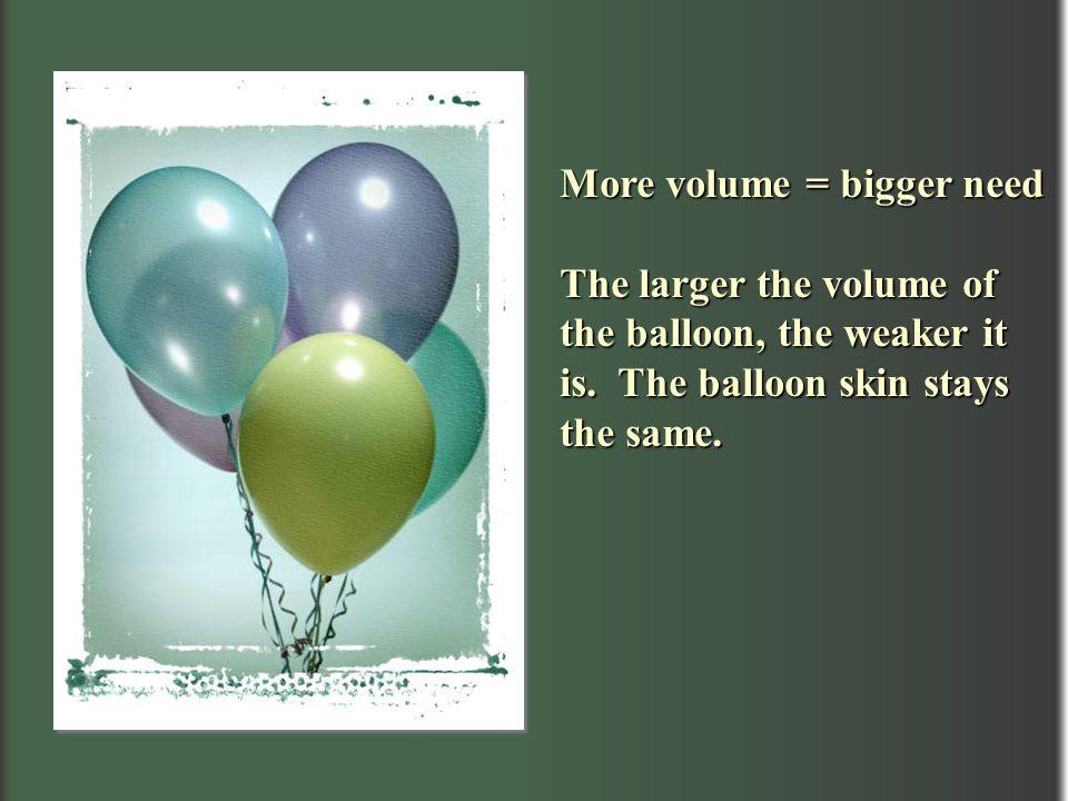 More volume = bigger need