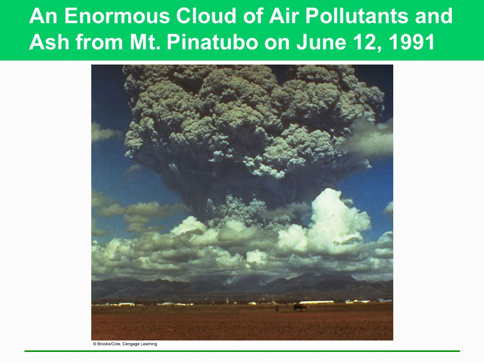 An Enormous Cloud of Air Pollutants and Ash from Mt