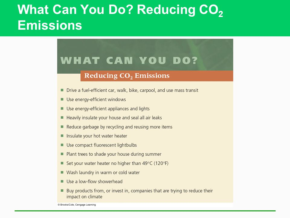 What Can You Do Reducing CO2 Emissions