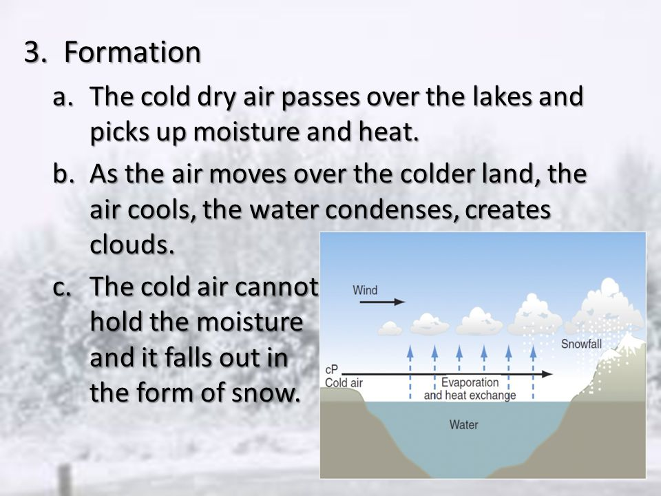 3. Formation The cold dry air passes over the lakes and picks up moisture and heat.