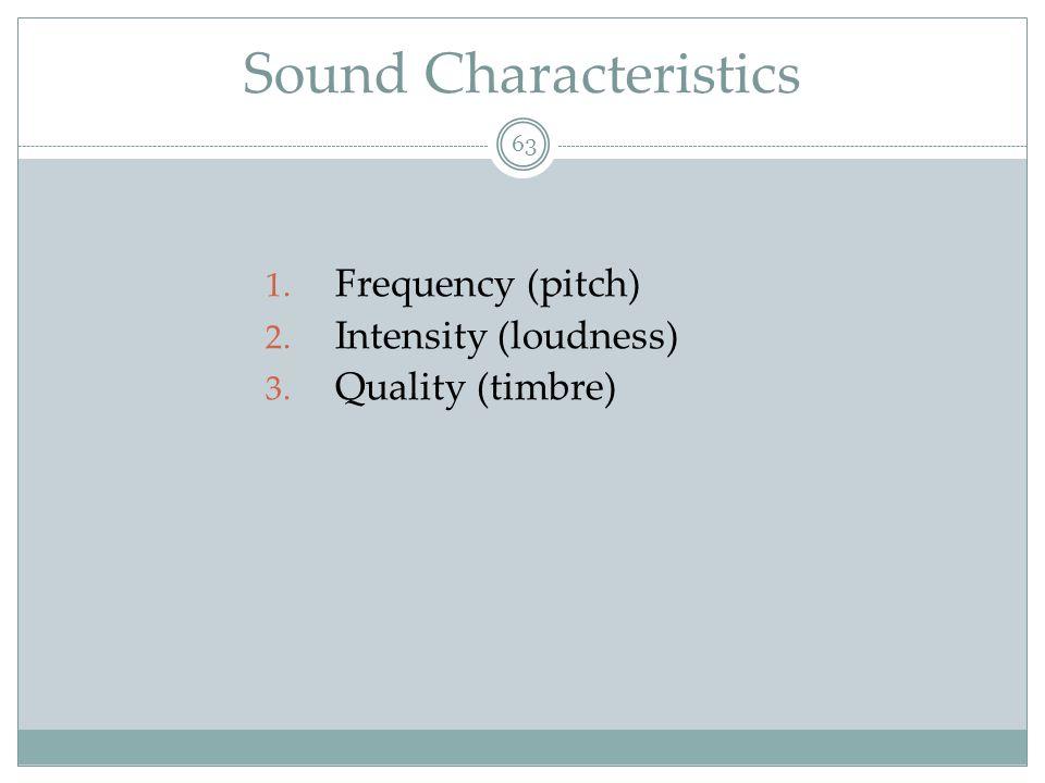 Sound Characteristics