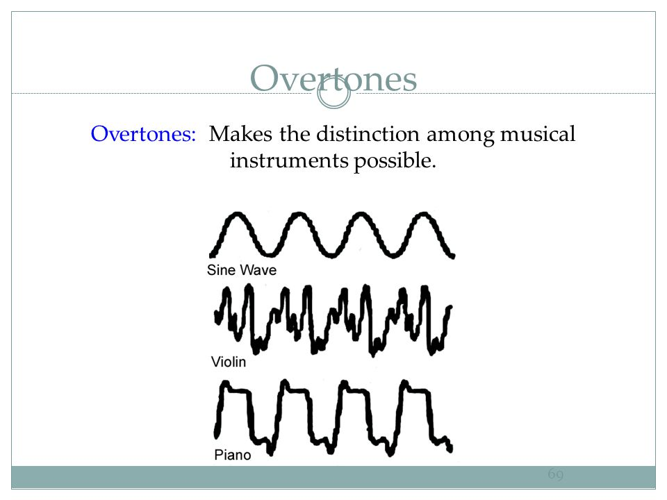Overtones: Makes the distinction among musical instruments possible.
