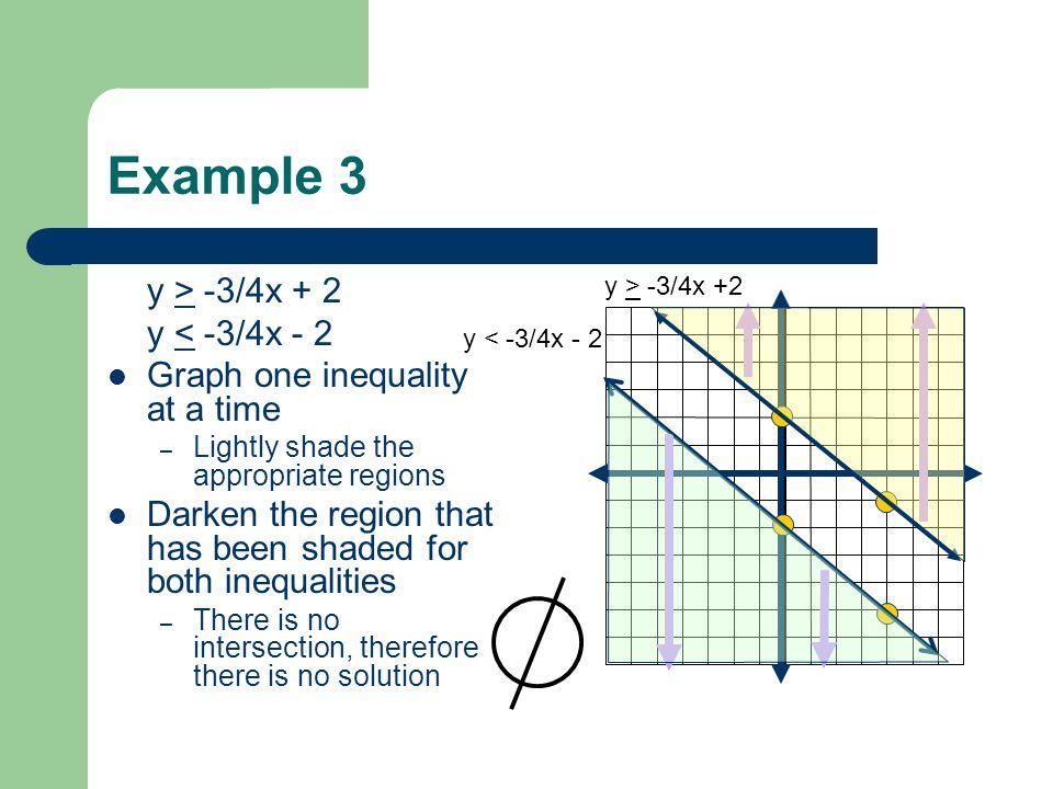 Example 3 y > -3/4x + 2 y < -3/4x - 2
