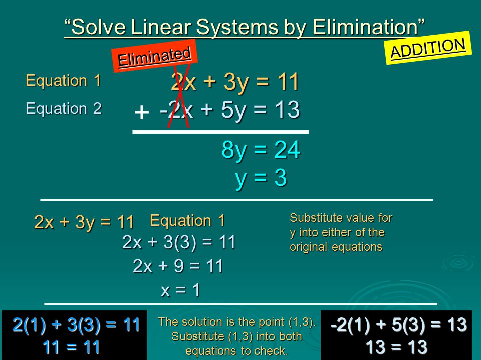 Solve Linear Systems by Elimination