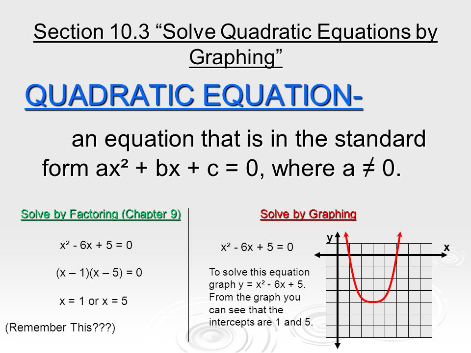 Section 10.3 Solve Quadratic Equations by Graphing