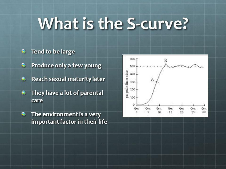 What is the S-curve Tend to be large Produce only a few young