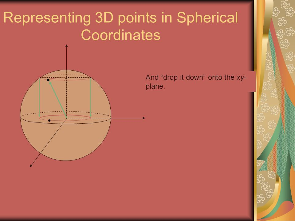 Representing 3D points in Spherical Coordinates