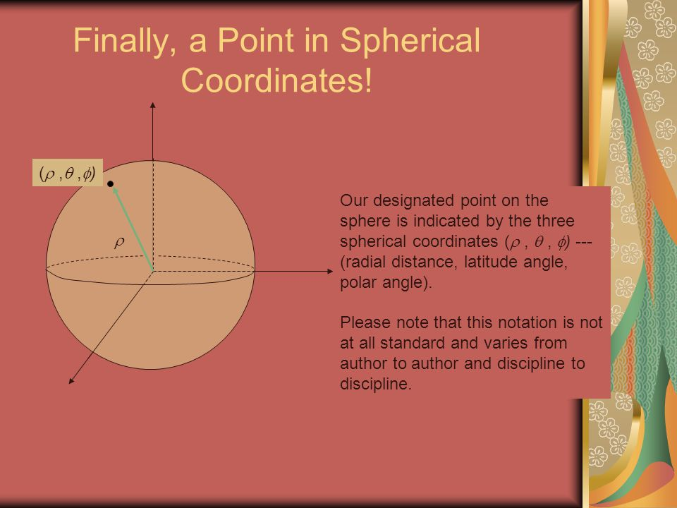 Finally, a Point in Spherical Coordinates!