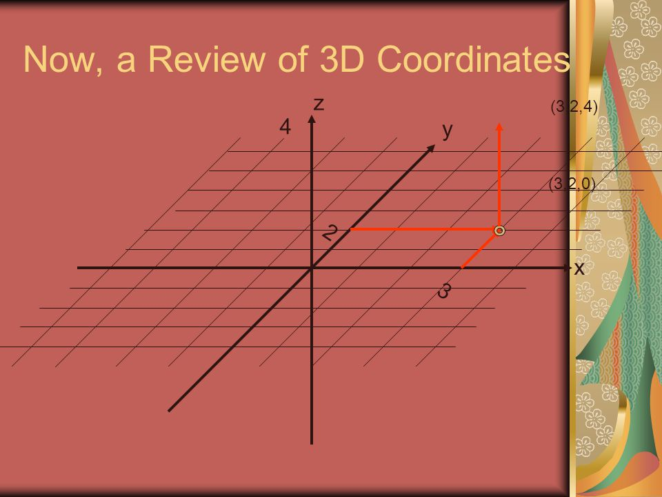 Now, a Review of 3D Coordinates