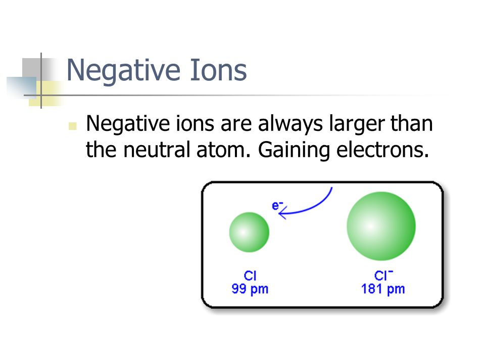 Negative Ions Negative ions are always larger than the neutral atom. Gaining electrons.