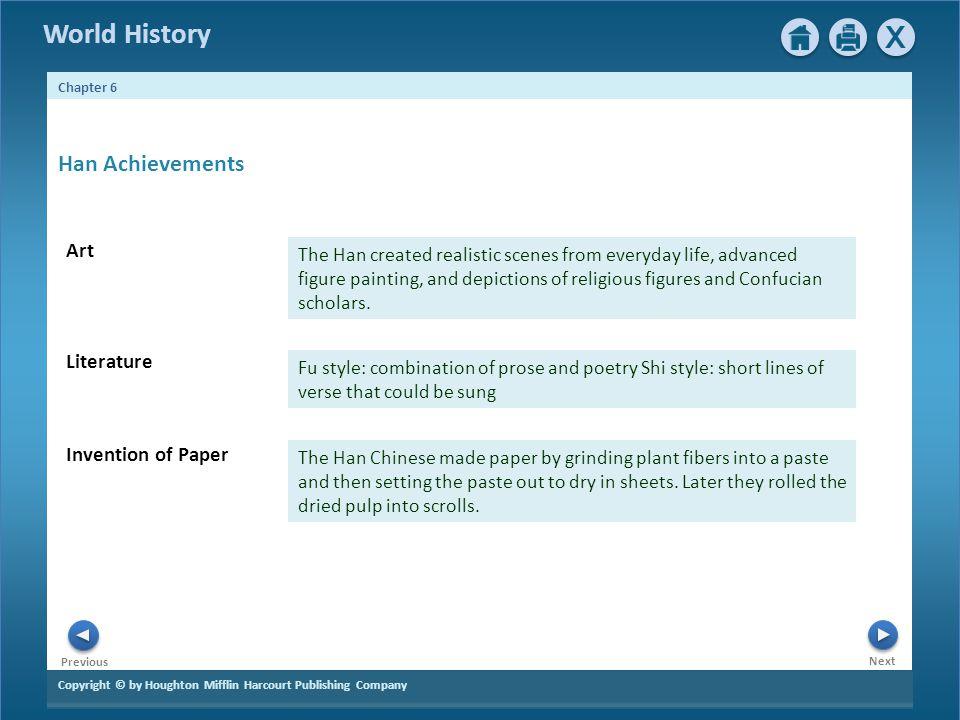 Han Achievements Art Literature Invention of Paper