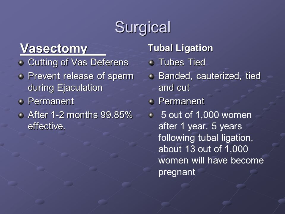 Surgical Vasectomy Tubal Ligation Cutting of Vas Deferens