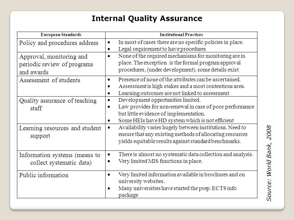 Internal Quality Assurance Institutional Practices