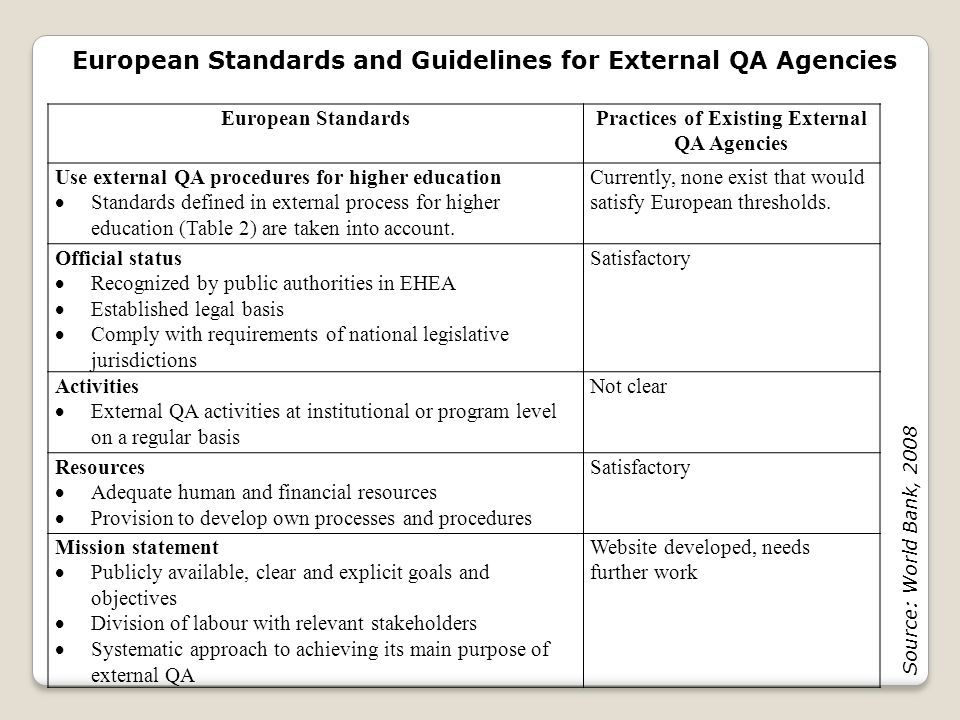 European Standards and Guidelines for External QA Agencies