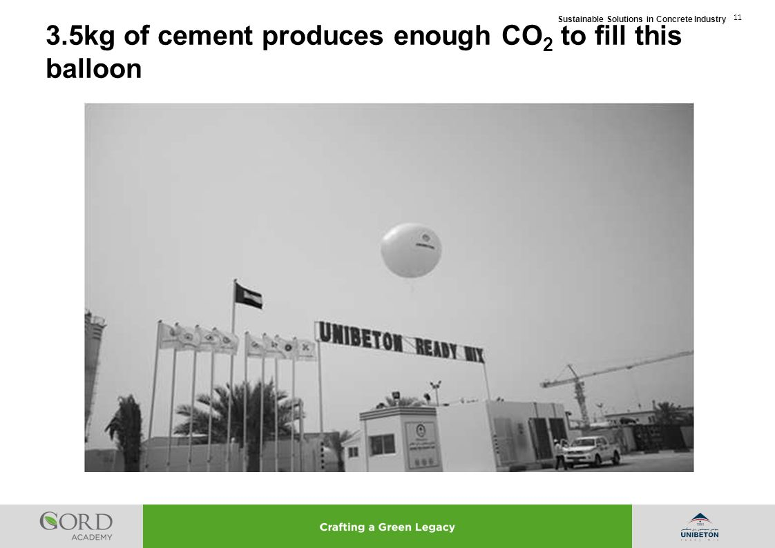 3.5kg of cement produces enough CO2 to fill this balloon