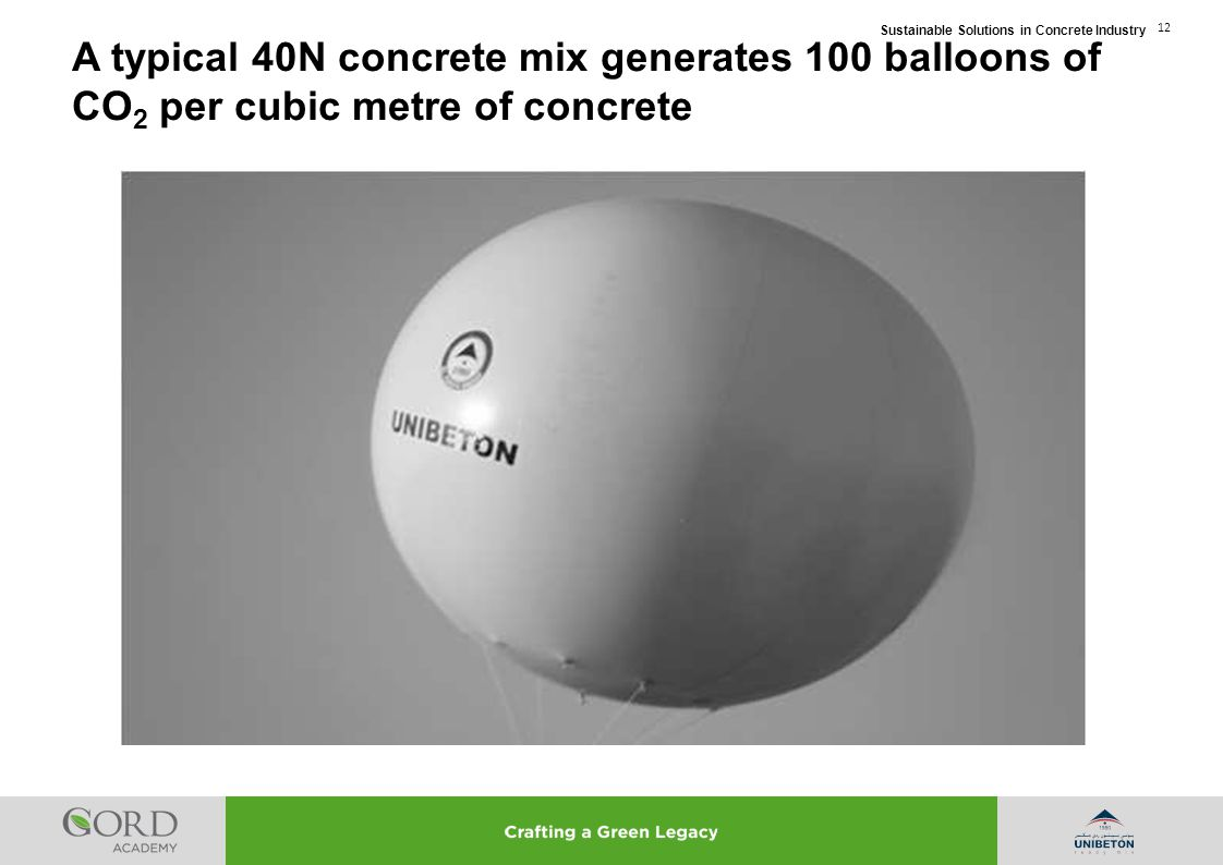 A typical 40N concrete mix generates 100 balloons of CO2 per cubic metre of concrete
