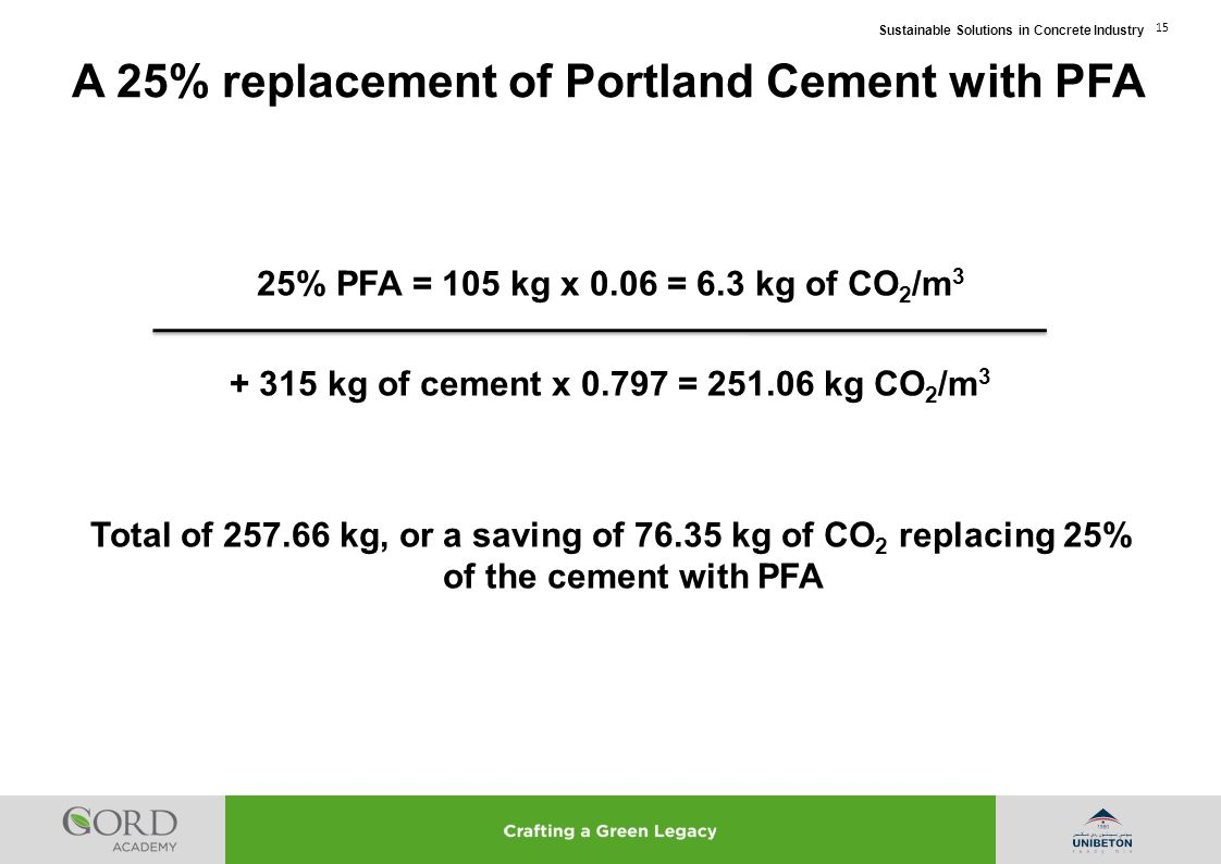 A 25% replacement of Portland Cement with PFA
