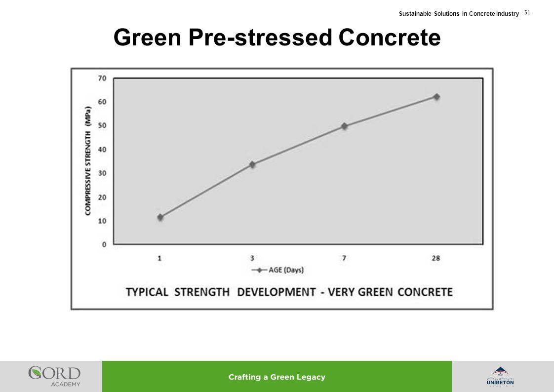 Green Pre-stressed Concrete