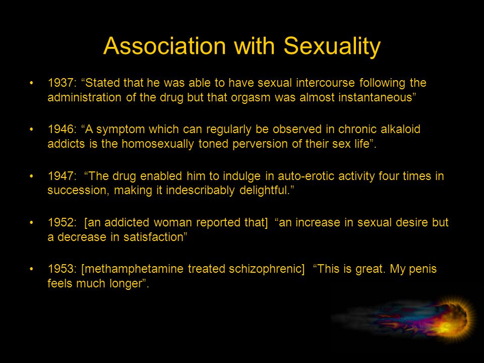 Association with Sexuality