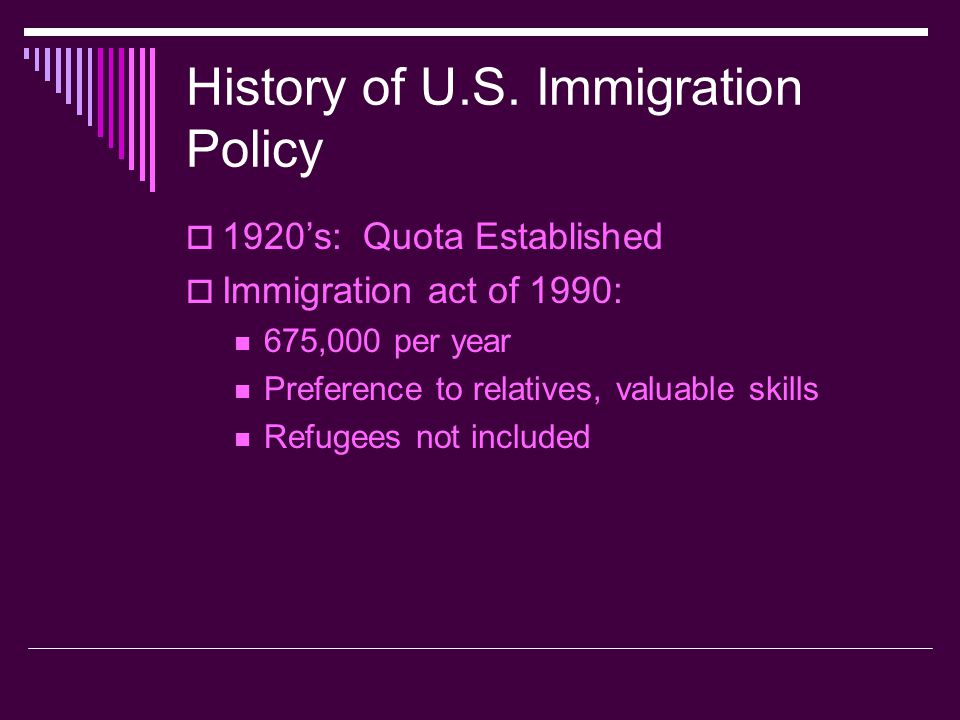 History of U.S. Immigration Policy