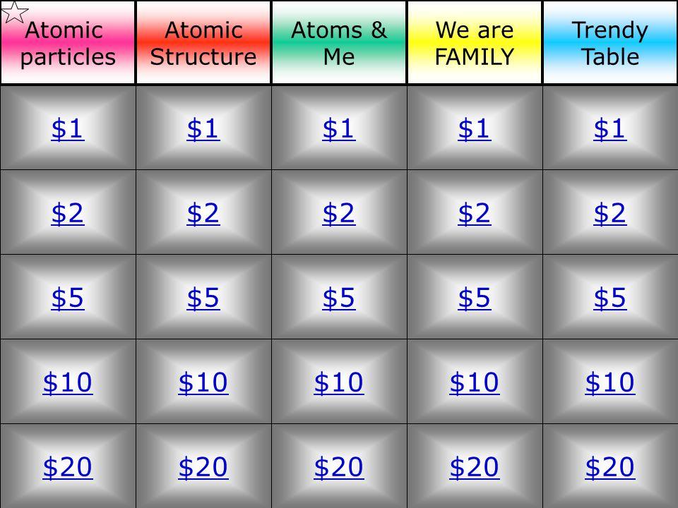 $1 $1 $1 $1 $1 $2 $2 $2 $2 $2 $5 $5 $5 $5 $5 $10 $10 $10 $10 $10 $20