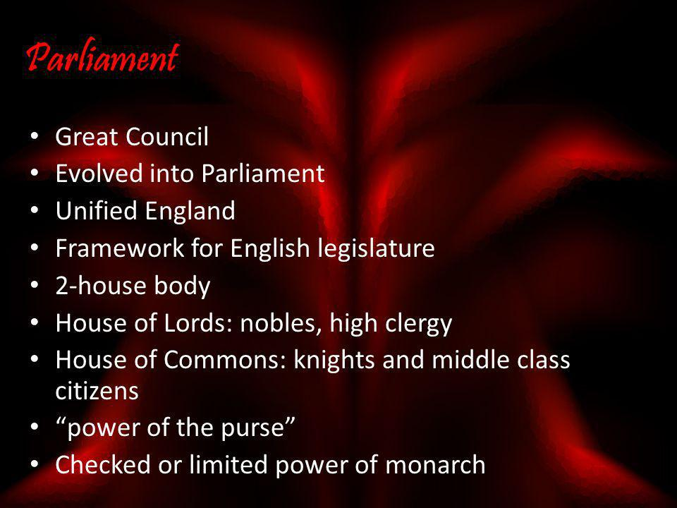 Parliament Great Council Evolved into Parliament Unified England