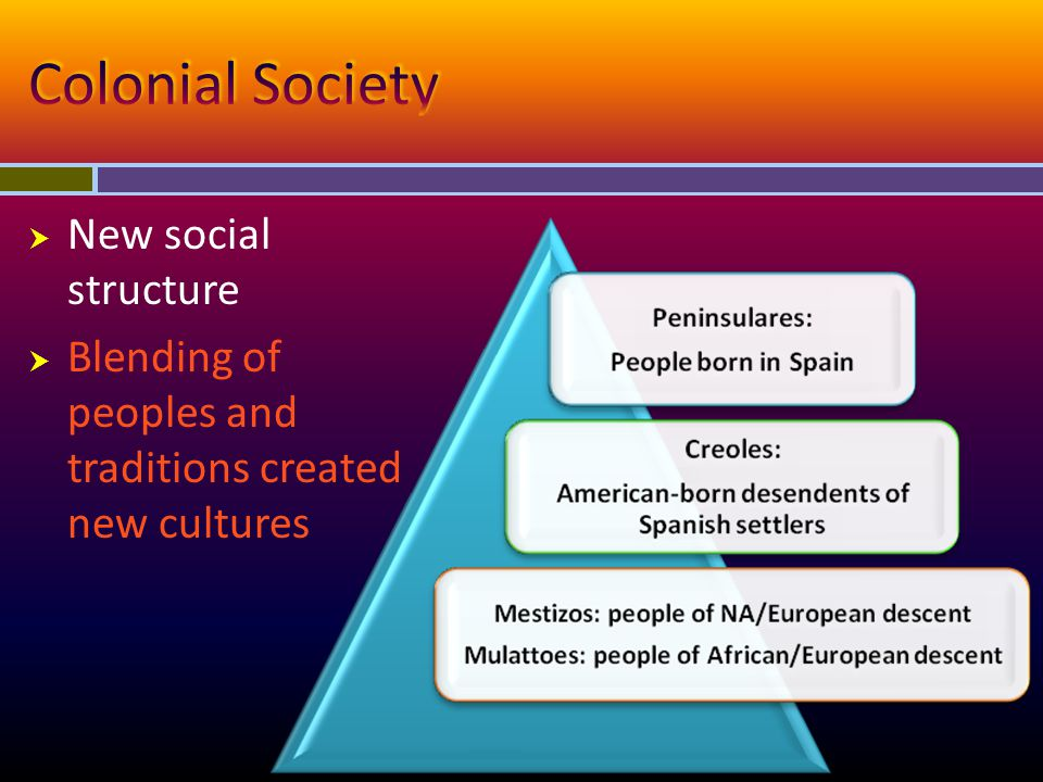 Colonial Society New social structure
