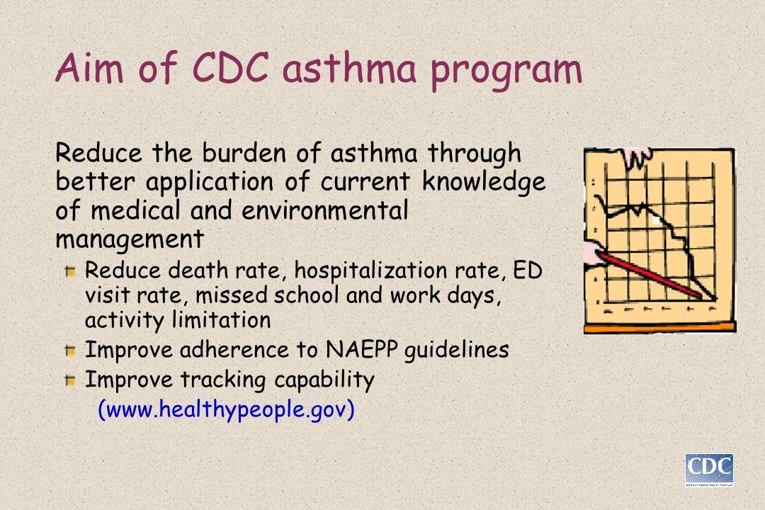 Aim of CDC asthma program