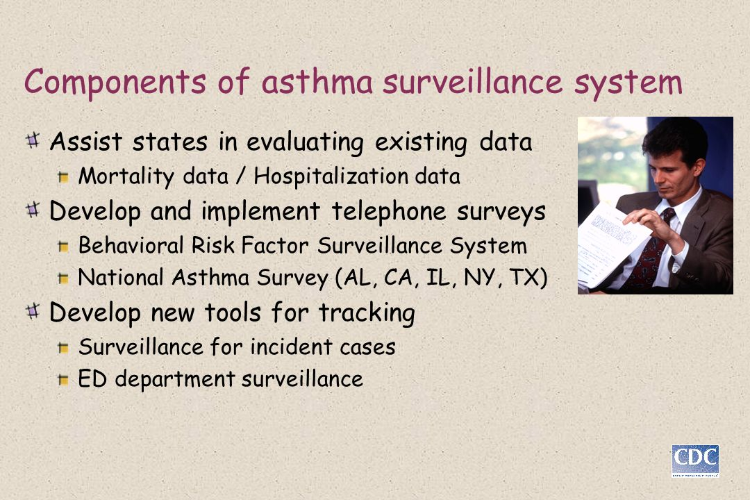 Components of asthma surveillance system