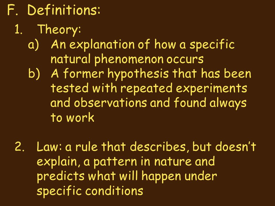 F. Definitions: Theory: