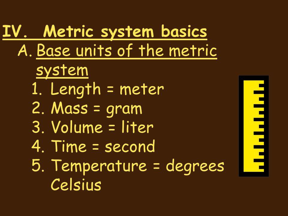 IV. Metric system basics