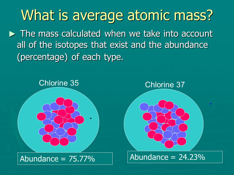 What is average atomic mass