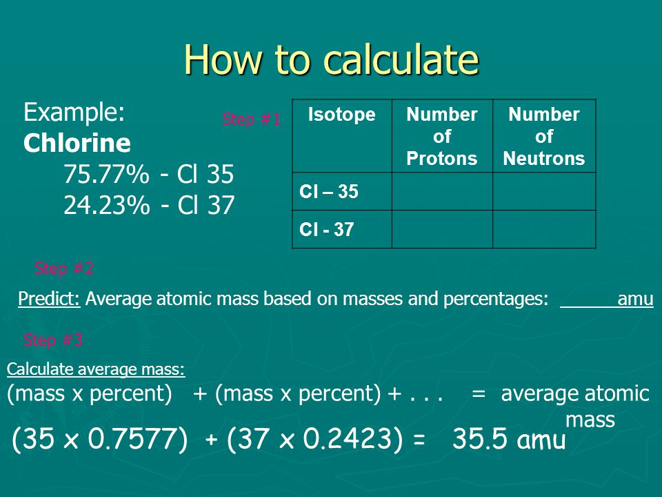 Periodic table periodic table chlorine mass number periodic isotopes average atomic mass ppt video online download periodic table periodic table chlorine urtaz Images