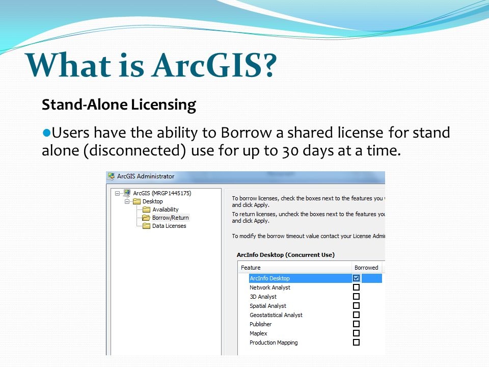 What is ArcGIS Stand-Alone Licensing