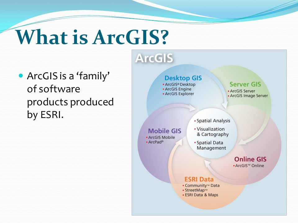 What is ArcGIS ArcGIS is a 'family' of software products produced by ESRI.