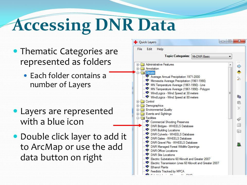 Accessing DNR Data Thematic Categories are represented as folders