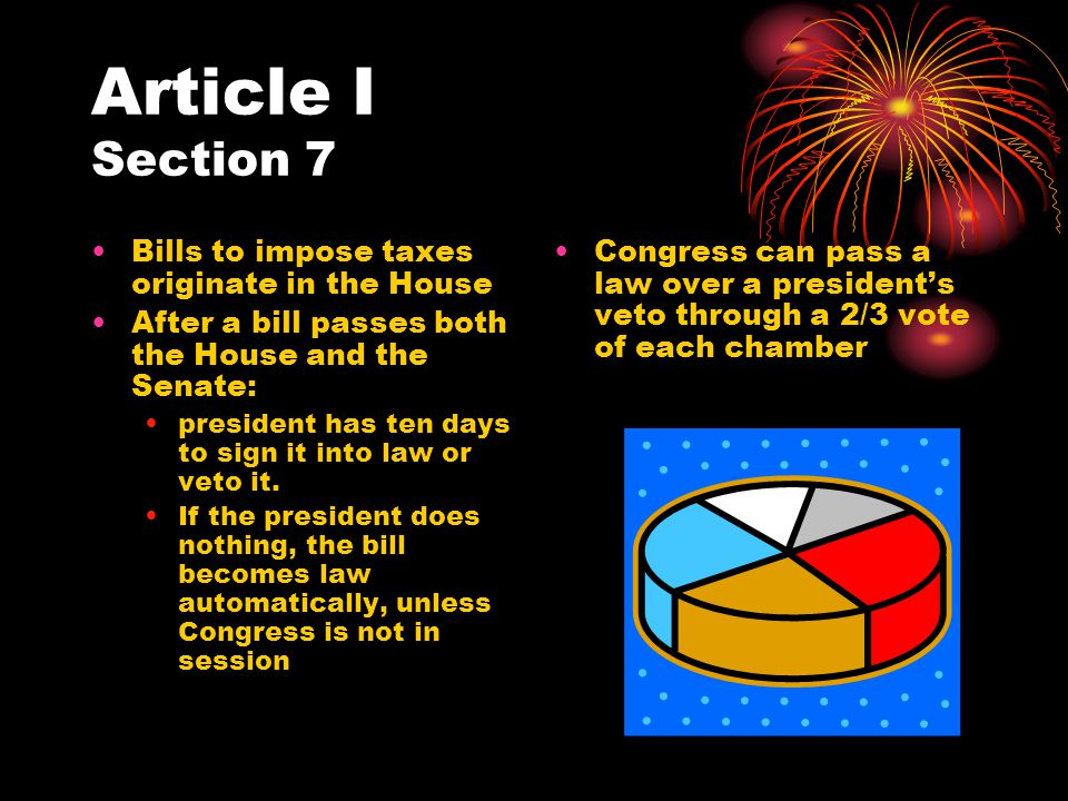 Article I Section 7 Bills to impose taxes originate in the House