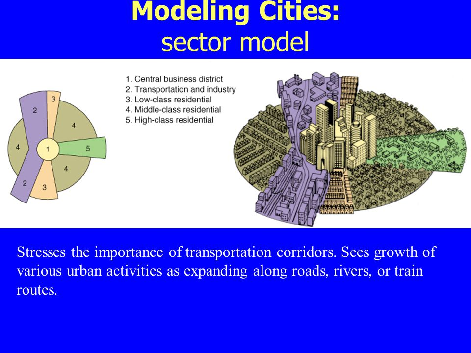 Modeling Cities: sector model