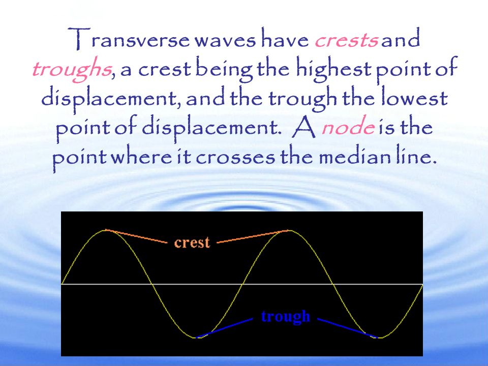 Transverse waves have crests and troughs, a crest being the highest point of displacement, and the trough the lowest point of displacement.