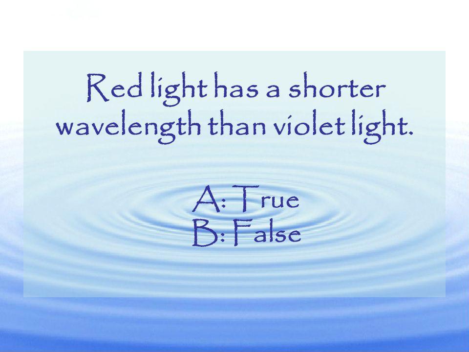 Red light has a shorter wavelength than violet light.