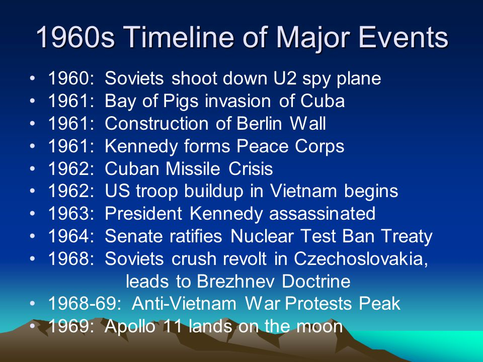 1960s Timeline of Major Events