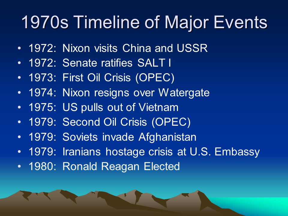 1970s Timeline of Major Events