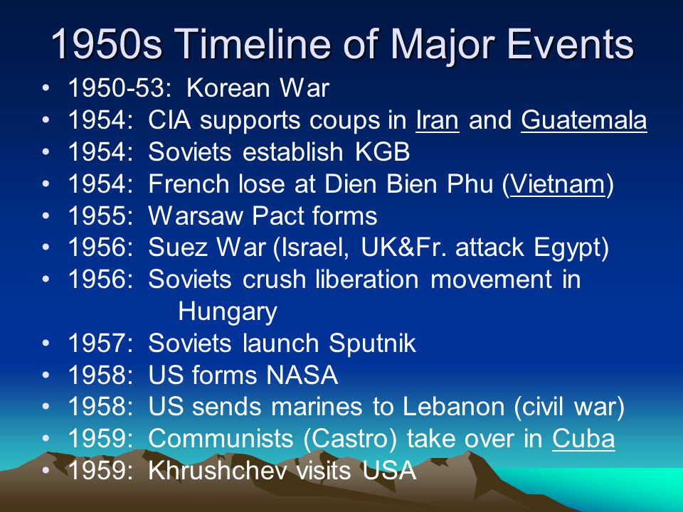 1950s Timeline of Major Events