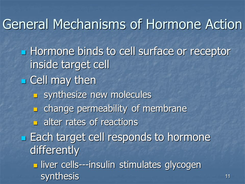 General Mechanisms of Hormone Action