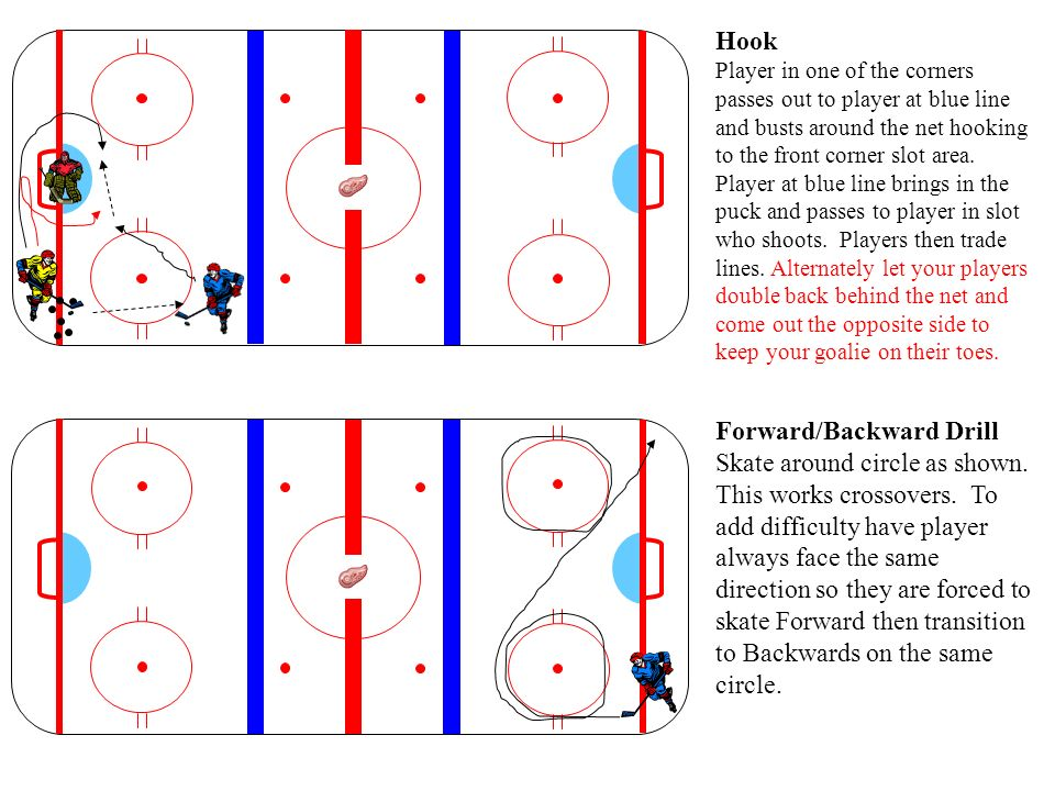 Forward/Backward Drill
