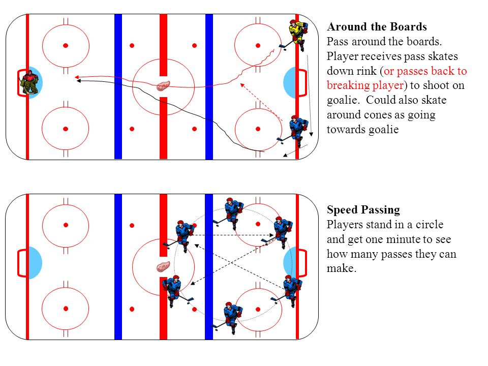Around the Boards