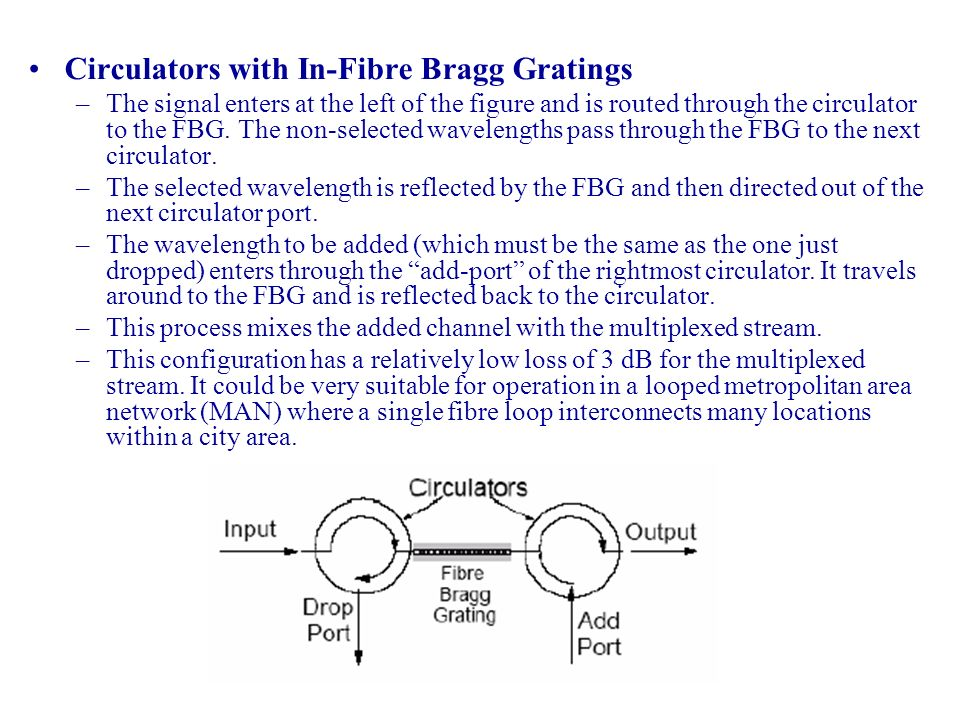 Circulators with In-Fibre Bragg Gratings
