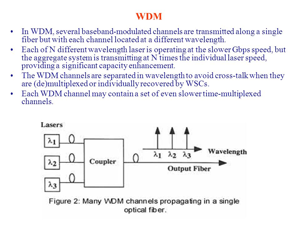 WDM In WDM, several baseband-modulated channels are transmitted along a single fiber but with each channel located at a different wavelength.